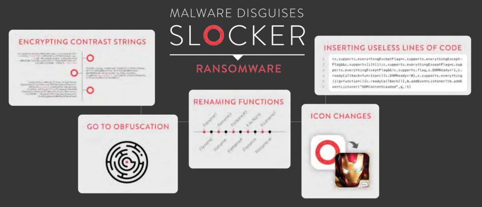 Mobiele malware SLocker